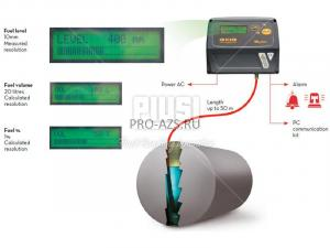 OCIO - Система непрерывного управления уровнем топлива
