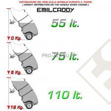 Emilcaddy 55 бензин, ручной насос, механический пистолет