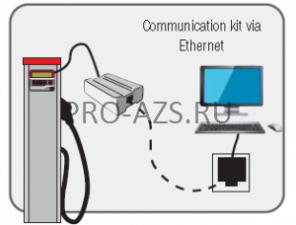 C/S (client-server) комплект подключения ETHERNET CABLE