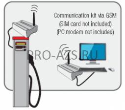 GSM MODEM конвертер для PC